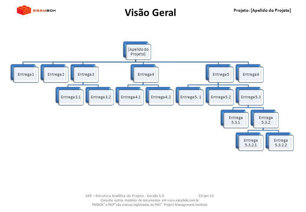 Visão Geral [Apelido do Projeto] Entrega 1 Entrega 2 Entrega 3